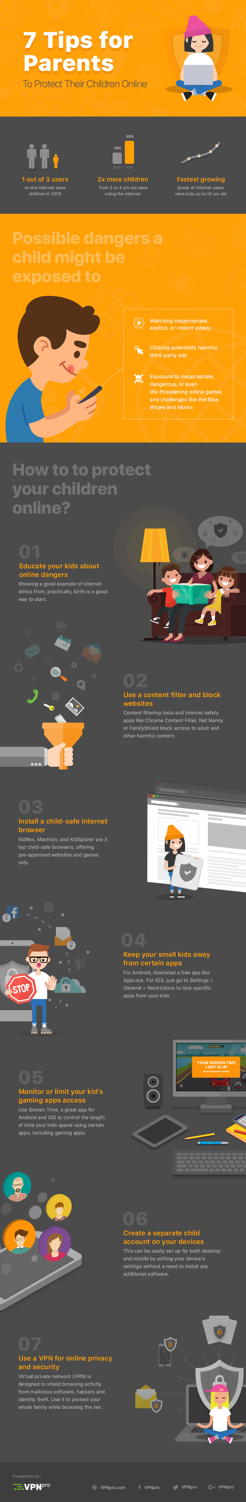 internet safety for kids infographic