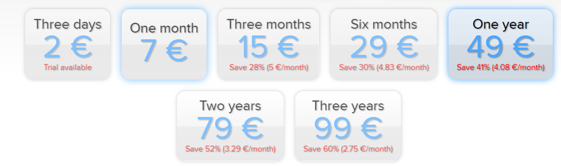 Image result for airvpn pricing