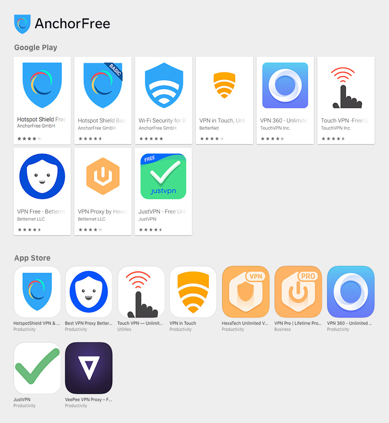 AnchorFree mobile VPN products