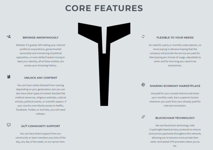 lethean vpn core features