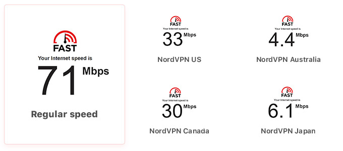 nordvpn netflix servers and their speed