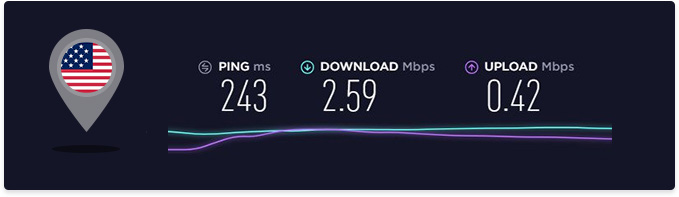 usa vpn speed