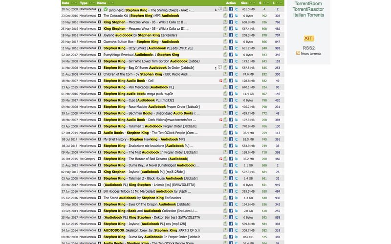 Sumo Torrent search results