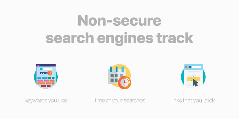 non-secure search engines track