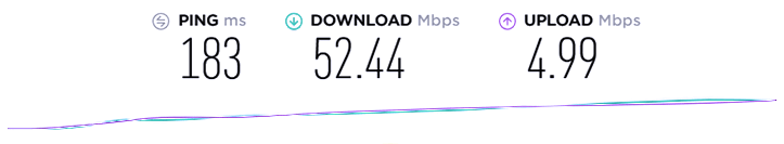 Astrill, speed test from India