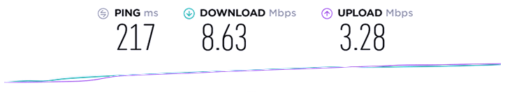 Astrill VPN, speed test from South Africa