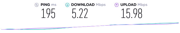 NordVPN, speed test from South Africa