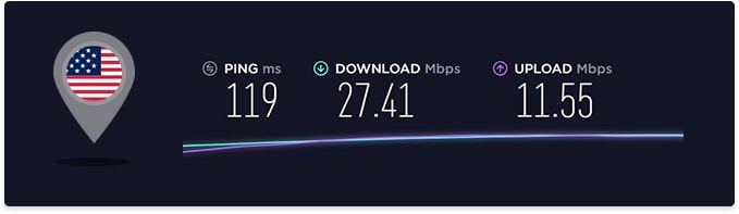 Avira Phantom VPN Speed in USA