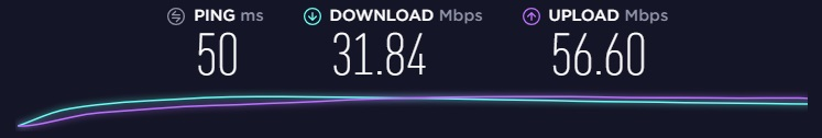 Perfect Privacy VPN speed in london