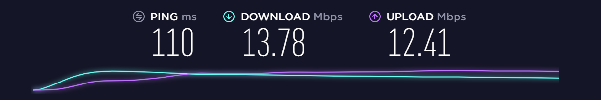 protonvpn speed test usa