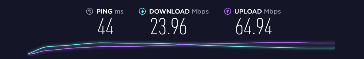 protonvpn speed test france