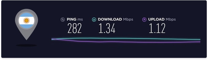 SaferVPN speed in Argentina