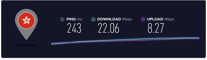 SaferVPN speed test