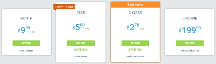 VPN Unlimited review pricing