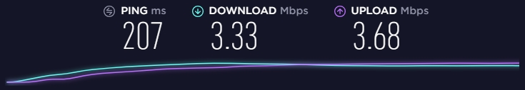 VPN Unlimited review speed test Malaysia