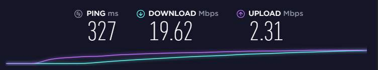 VyprVPN speed test in Australia