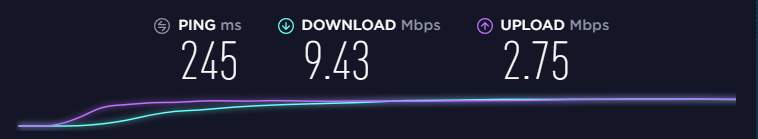 VyprVPN speed test in Japan