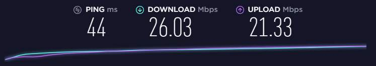 VyprVPN speed test in the UK
